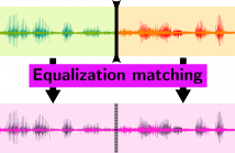 EQUALIZATION MATCHING OF SPEECH RECORDINGS  IN REAL-WORLD ENVIRONMENTS