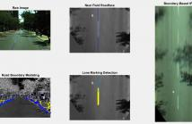 Robust Lane Marking Detection using Boundary-Based Inverse Perspective Mapping