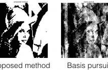 Binary image reconstruction: proposed method vs basis pursuit
