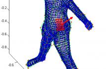 Subdivision mesh
