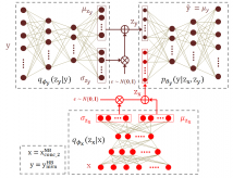 LATENT REPRESENTATION LEARNING FOR ARTIFICIAL BANDWIDTH