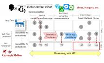 Feature-Enrich Matrix Factorization for SLU at ICASSP16