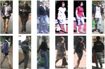 person re-identification examples