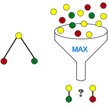 differential flux balance analysis of proteomic data