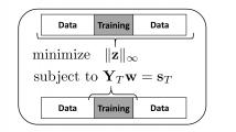 Compressed Training Adaptive Equalization
