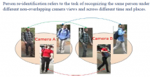 Person re-identification refers to the task of recognizing the same person under different non-overlapping camera views and across different time and places.