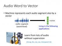 Language Transfer of Audio Word2Vec: Learning Audio Segment