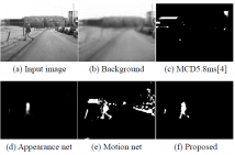 Appearance and Motion based Deep Learning Architecture for Moving