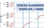 Template based segmentation for TTS